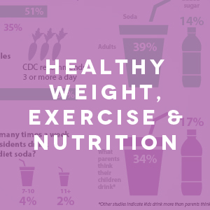 Weight-Excercise-Nutrition