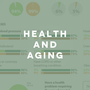 HEALTH-Aging